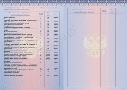 образец приказа о получении высшего образования